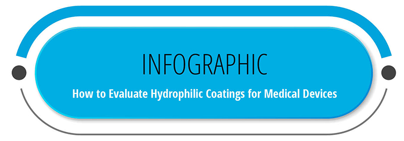 How To Evaluate Hydrophilic Coatings For Medical Devices